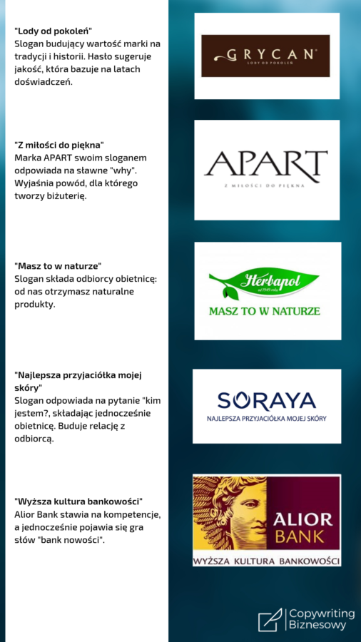 Przykłady sloganów reklamowych